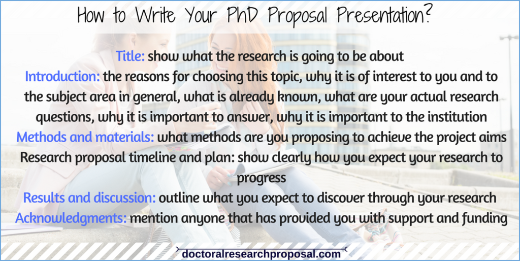 helpful research proposal presentation tips