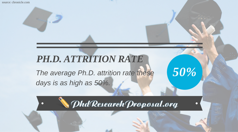phd attrition rate